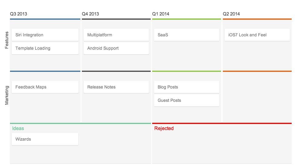 Product Roadmap - Canvas for Confluence Cloud - Comalatech