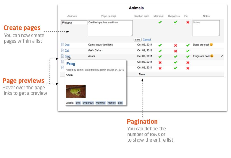 Checklists Plugin Integration - Canvas for Confluence Server ...