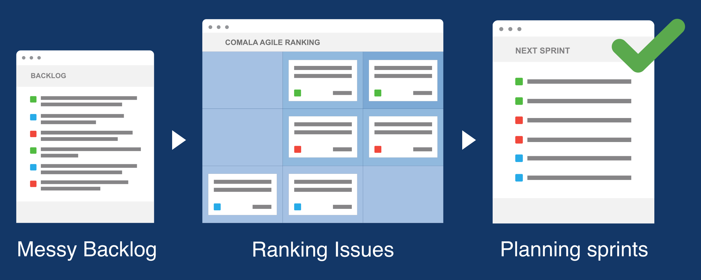 Getting Started With Agile Ranking Agile Ranking Comalatech